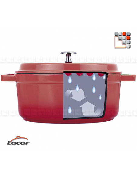 Faitout Fonte Ø10 cm LACOR L10-25909 LACOR® Poeles, Sartenes, Cazuelas y Tapas Garcima